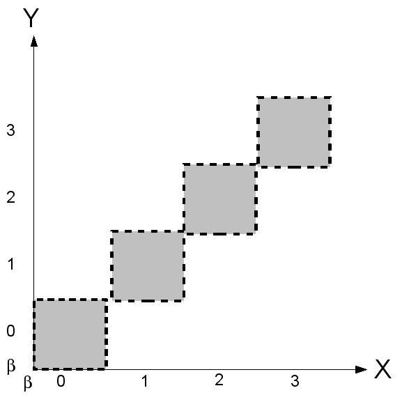 Pythag_diagram